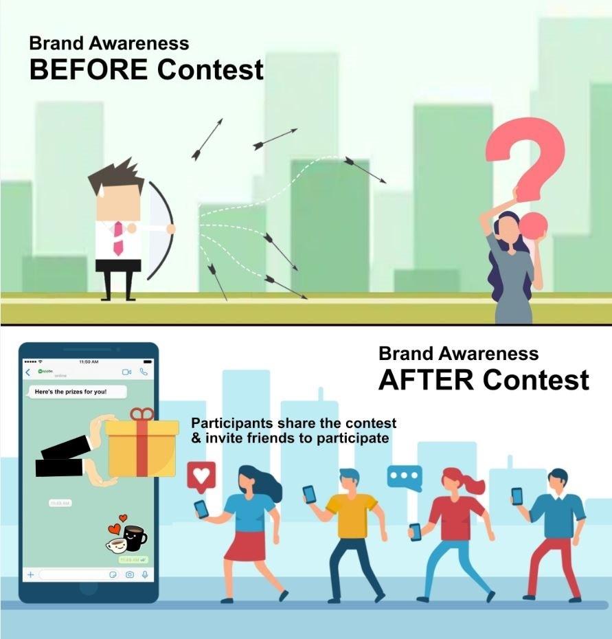 WappBS - WhatsApp Business Solution Tip 1 - Run WhatsApp Contest